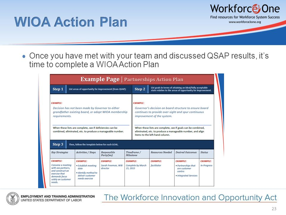 23  Once you have met with your team and discussed QSAP results, it's time to complete a WIOA Action Plan
