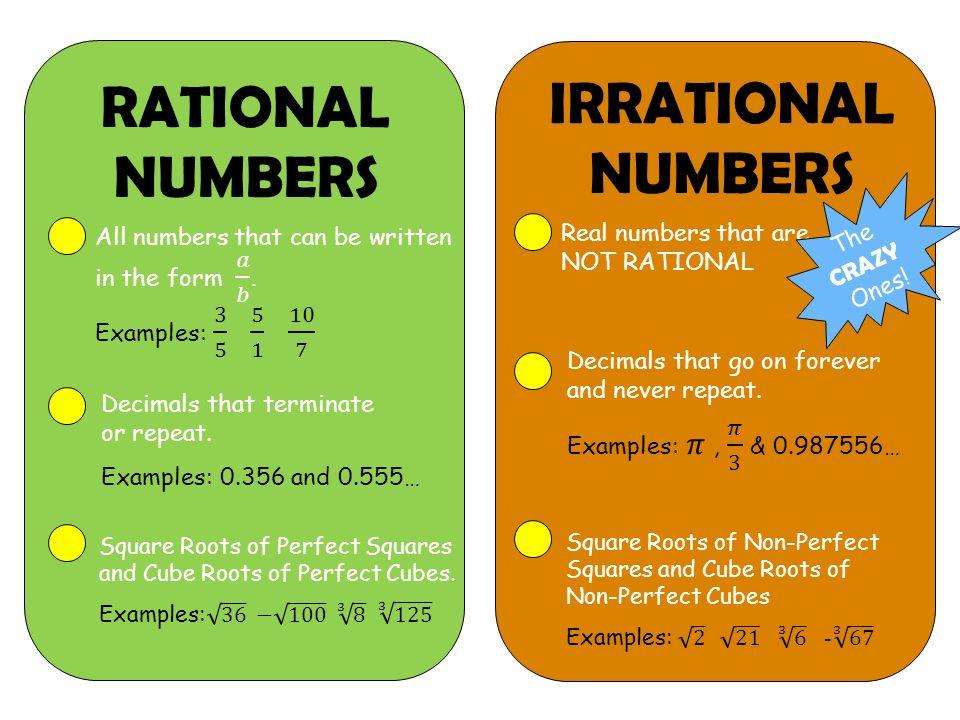 RATIONAL NUMBERS Decimals that terminate or repeat.