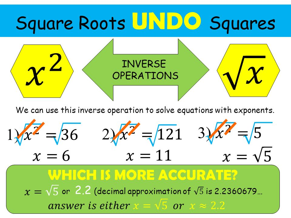 Square Roots UNDO Squares INVERSE OPERATIONS We can use this inverse operation to solve equations with exponents.