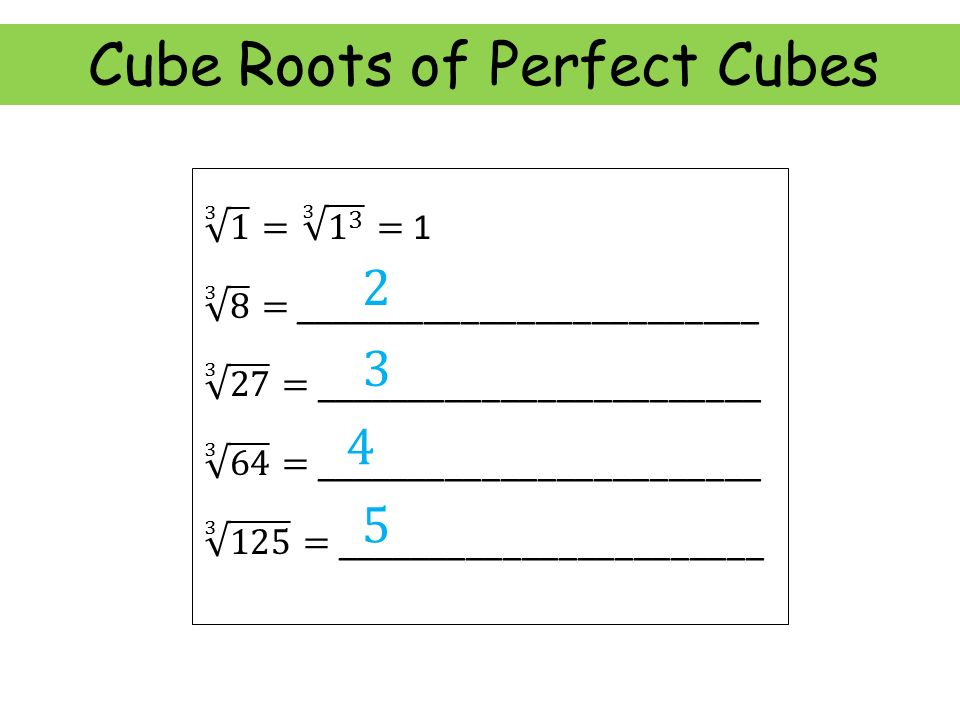 Cube Roots of Perfect Cubes 2 3 4 5
