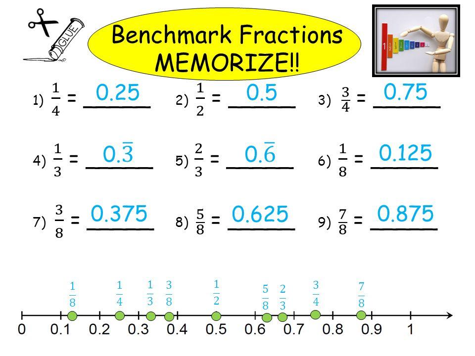Benchmark Fractions MEMORIZE!! 0.50.25 0.75 0.125 0.375 0.625 0.875