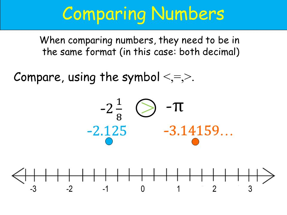 Comparing Numbers When comparing numbers, they need to be in the same format (in this case: both decimal) Compare, using the symbol.