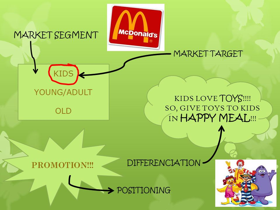 mcdonalds target market target of mcdonald's: promotional strategy of mcdonald's and their target market mcdonald's corporation is one of the most popular and valuable brands in.