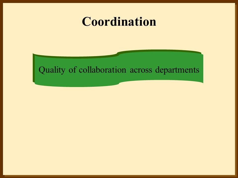 Coordination Quality of collaboration across departments