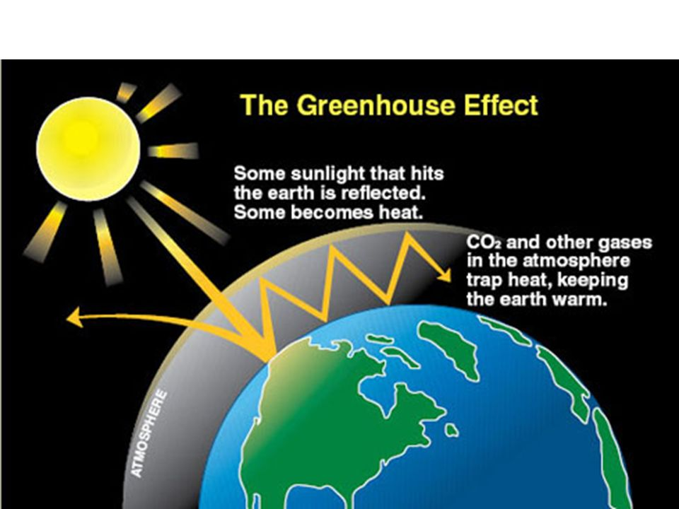 global warming is harming our environme How does electricity affect the environment but it can also harm the environment and increase to an unnatural degree of global warming that has the.