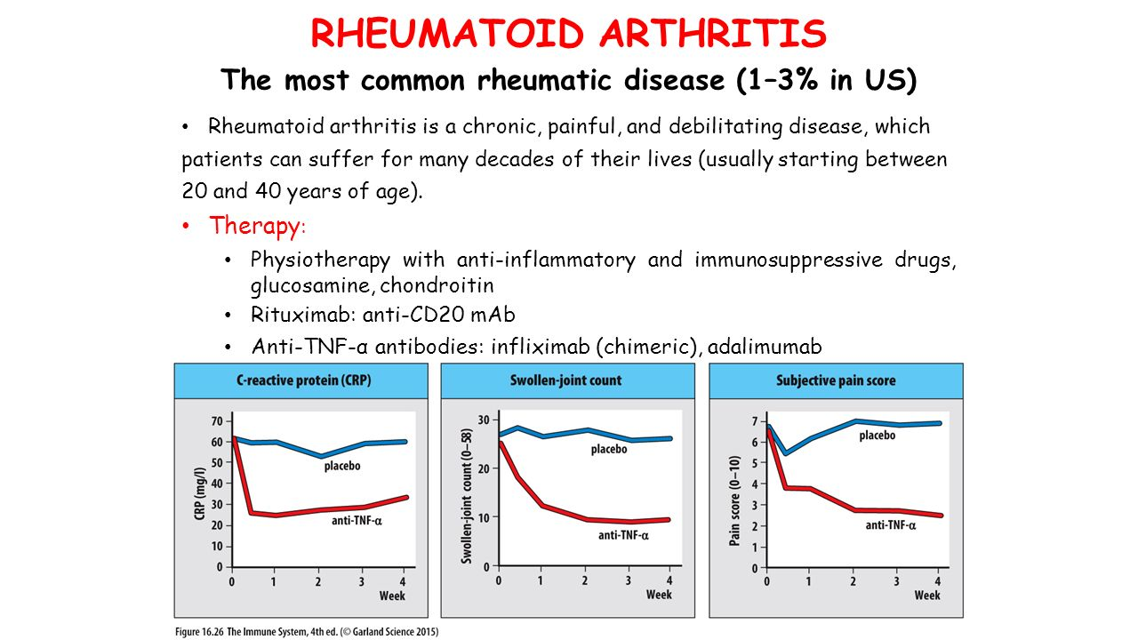 Rheumatoid arthritis is a chronic, painful, and debilitating disease, which patients can suffer for many decades of their lives (usually starting between 20 and 40 years of age).