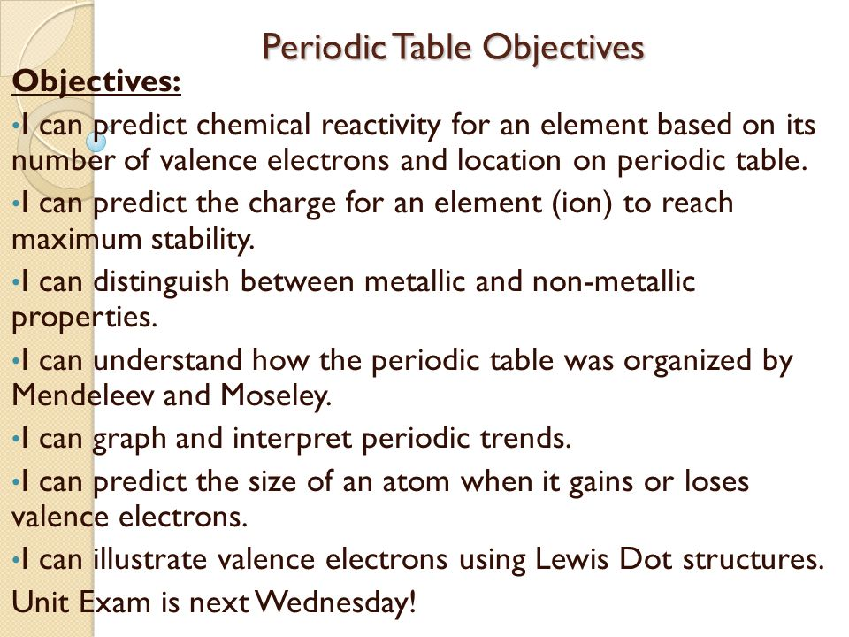 Periodic Table reactivity of atoms in the periodic table : Periodic Table Objectives Periodic Table Objectives Objectives: I ...