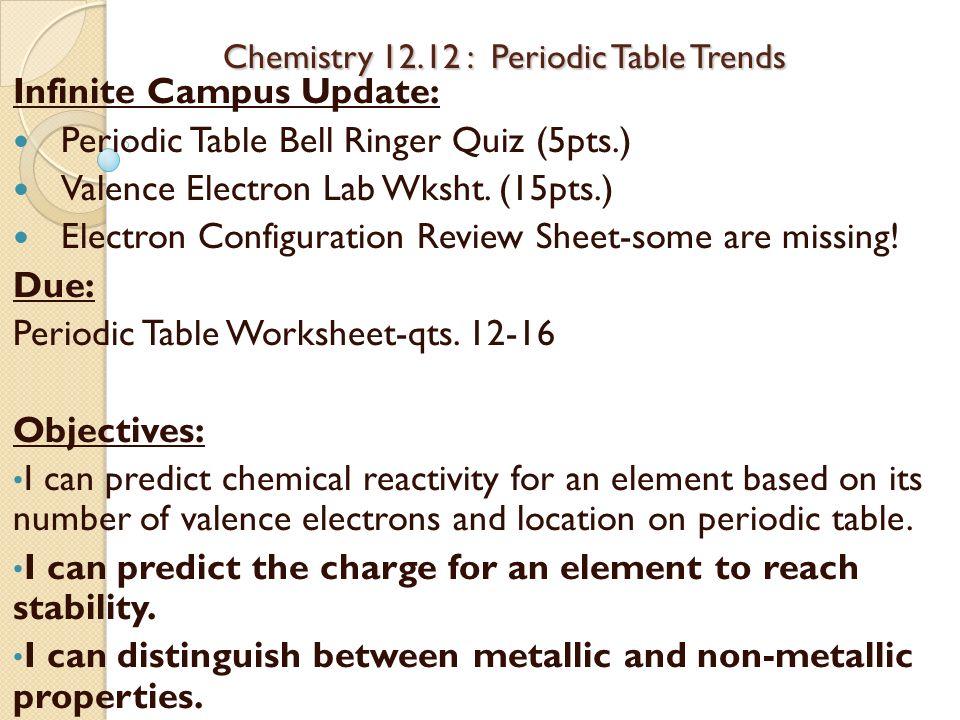 Periodic Table Objectives Periodic Table Objectives Objectives I – Trends in the Periodic Table Worksheet