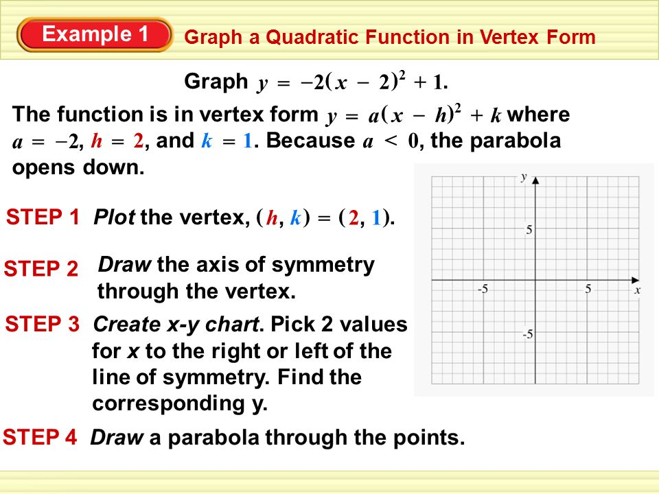 52 Graphing Quadratic Functions In Vertex Form 125 Ppt Download