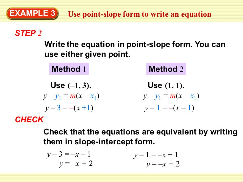 How To Write Point Slope Form A Review