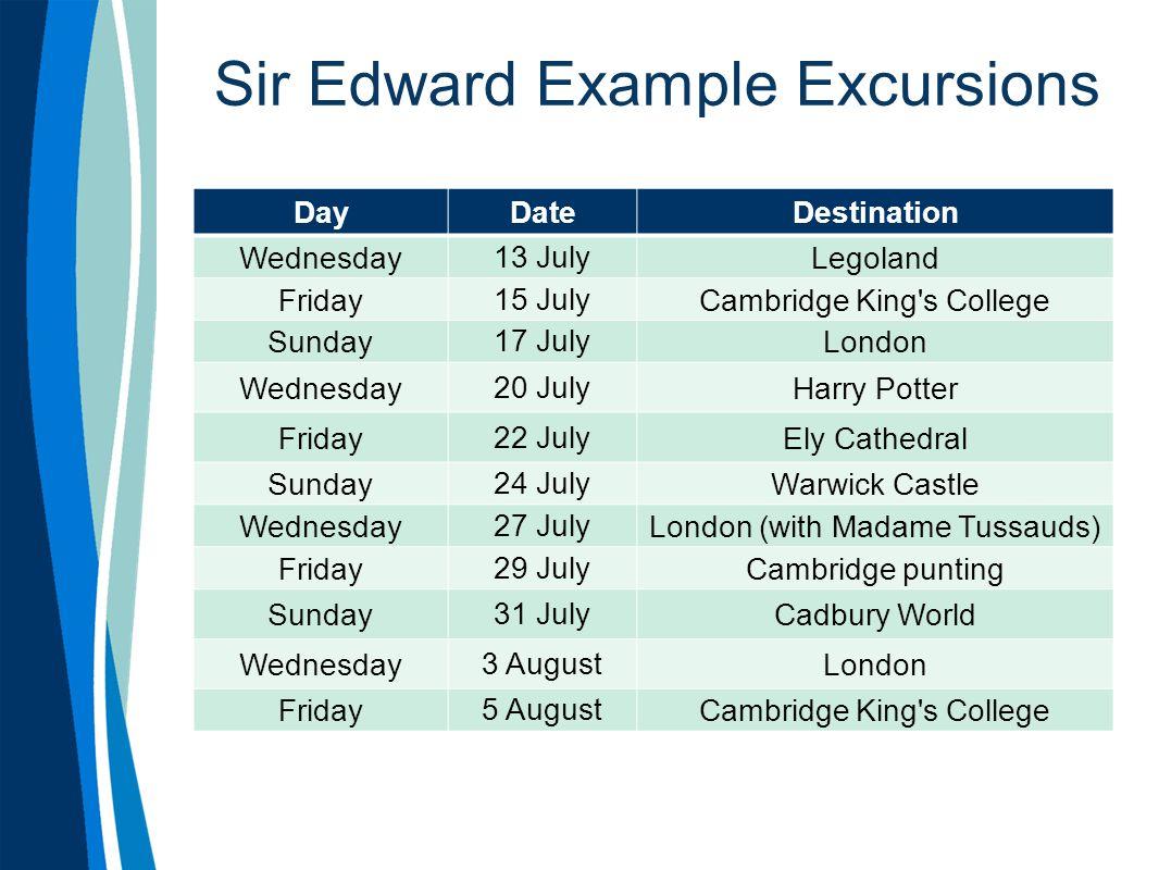 Картинки по запросу Sir Edward Studio Cambridge