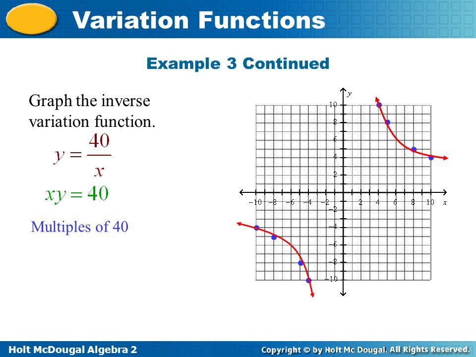 Printables Algebra 2 Inverse Functions Worksheet algebra 2 graphing inverse functions worksheet intrepidpath y varies directly with x worksheets for kids teachers