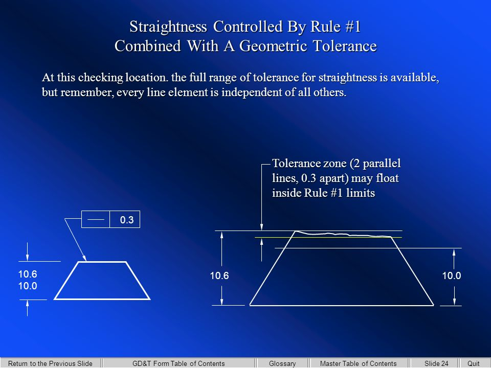 GD&T Form Table of Contents Return to the Previous Slide Slide 23QuitMaster Table of ContentsGlossary Tolerance zone (2 parallel lines, 0.3 apart) may float inside Rule #1 limits The geometric tolerance controlling the straightness of the line elements on the top surface must be smaller, and be contained within the larger size tolerance.