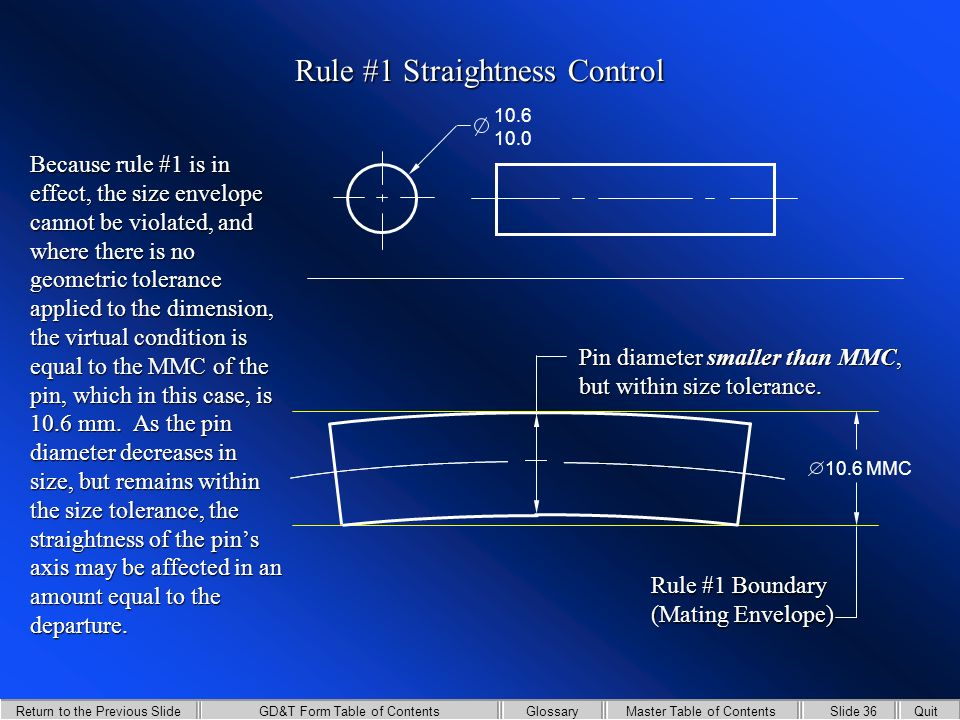 GD&T Form Table of Contents Return to the Previous Slide Slide 35QuitMaster Table of ContentsGlossary Rule #1 Default Straightness Control In this example, the maximum possible diameter the pin could be, within its size limits, is 10.6 mm.