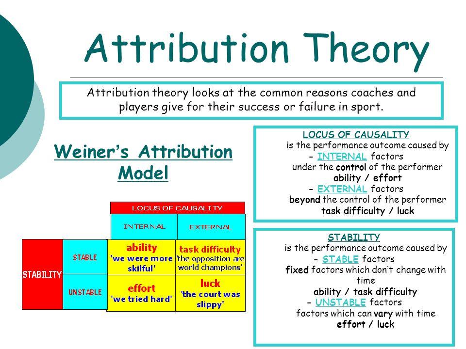attribution theories