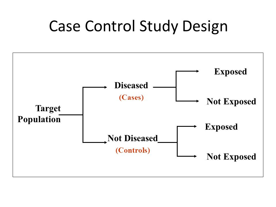 nested case control study selection bias A simulation study of control sampling methods for nested case-control studies of genetic and molecular biomarkers and prostate cancer progression.