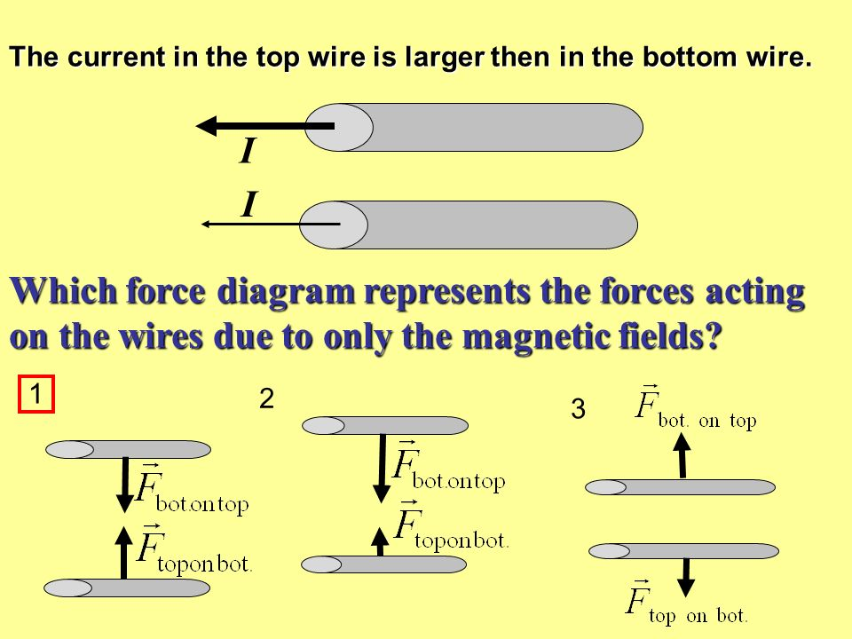 slide_5 which free body diagram represents the moment when the proton free body diagram for air resistance at reclaimingppi.co