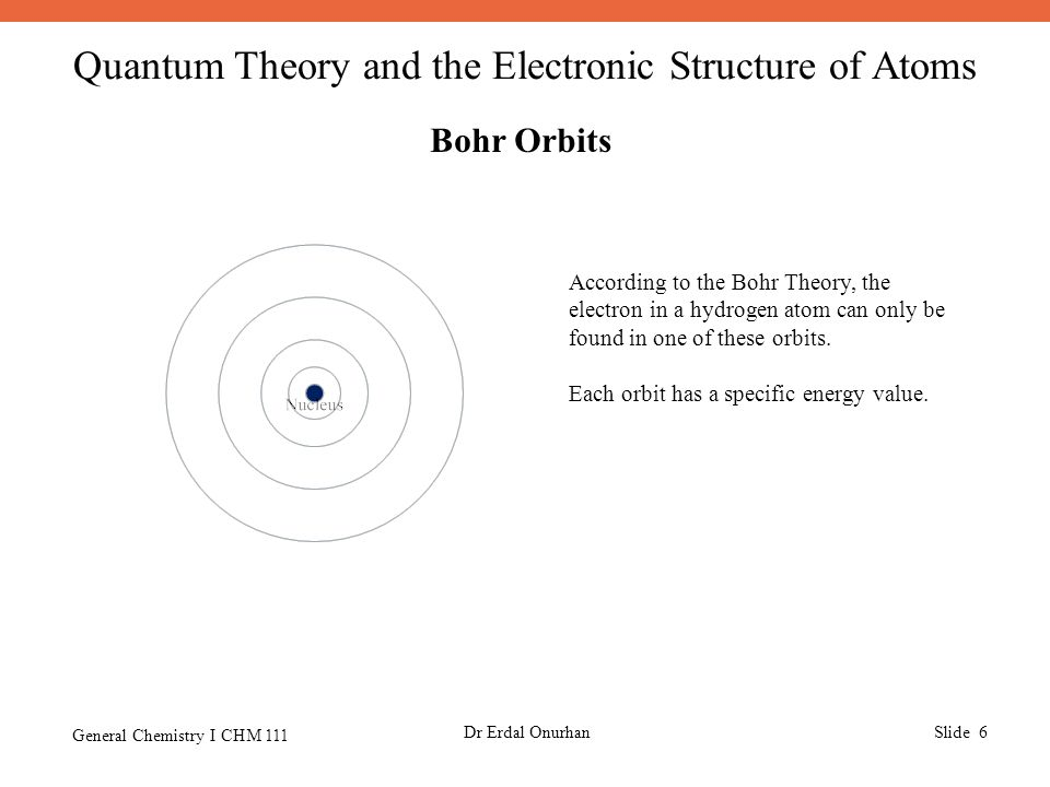 bohr theory Bohr atomic model: bohr atomic model, description of the structure of atoms proposed in 1913 by niels bohr that was the first to incorporate quantum theory.