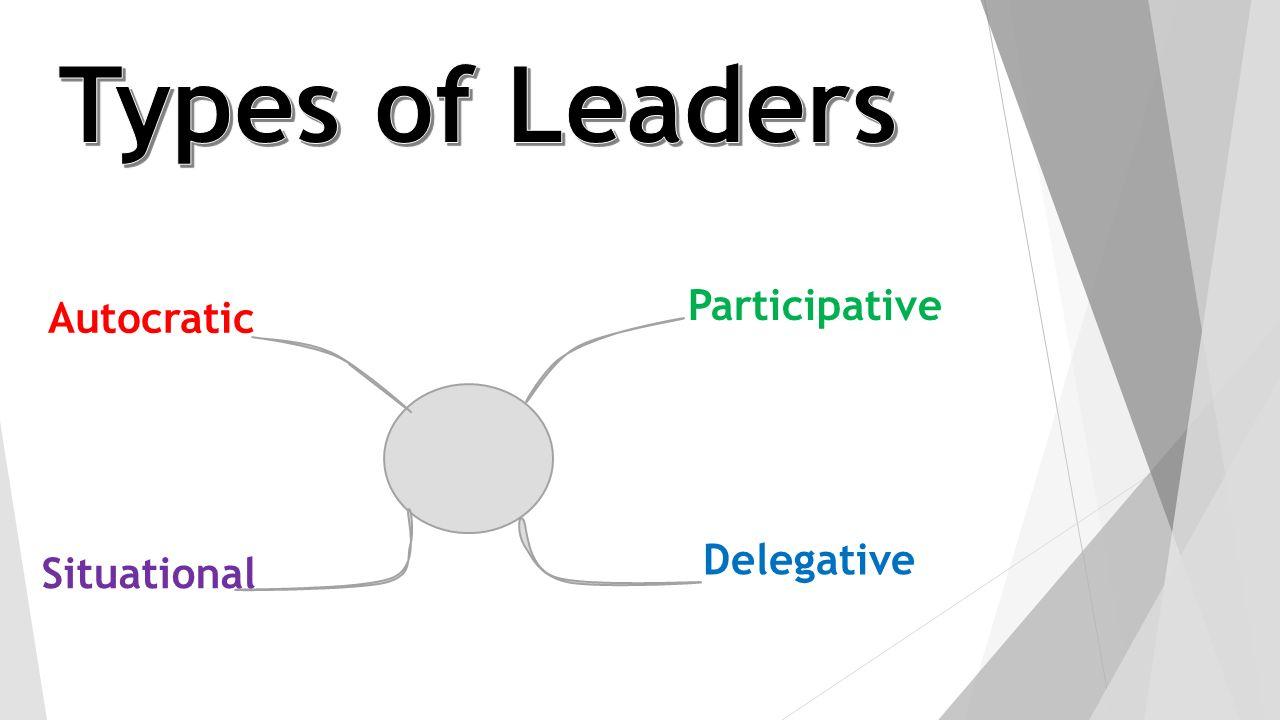 Autocratic Participative Delegative Situational