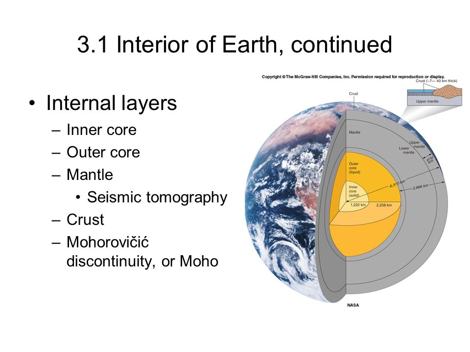 Chapter 3 lecture outline copyright the mcgraw hill companies 4 31 interior of earth continued internal layers inner core outer core mantle seismic tomography crust mohorovii discontinuity or moho ccuart Gallery
