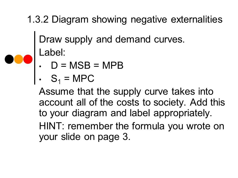 1.3.2 Diagram showing negative externalities Draw supply and demand curves.