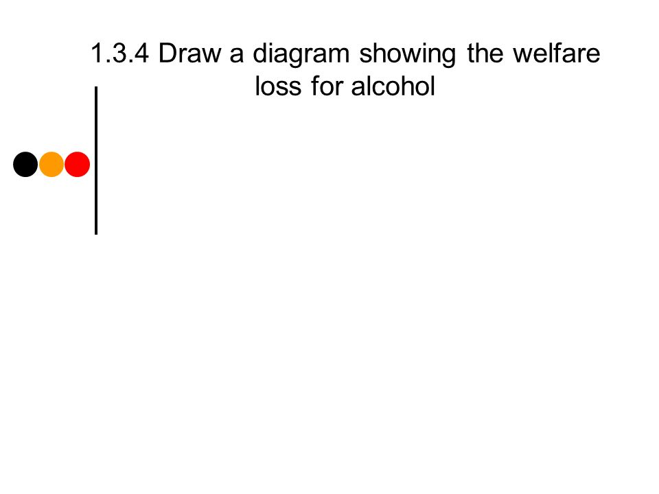 1.3.4 Draw a diagram showing the welfare loss for alcohol