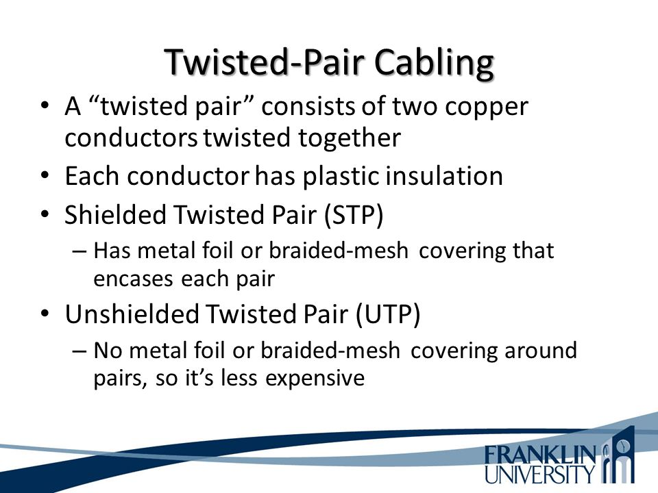 Twisted-Pair Cabling A twisted pair consists of two copper conductors twisted together Each conductor has plastic insulation Shielded Twisted Pair (STP) – Has metal foil or braided-mesh covering that encases each pair Unshielded Twisted Pair (UTP) – No metal foil or braided-mesh covering around pairs, so it's less expensive