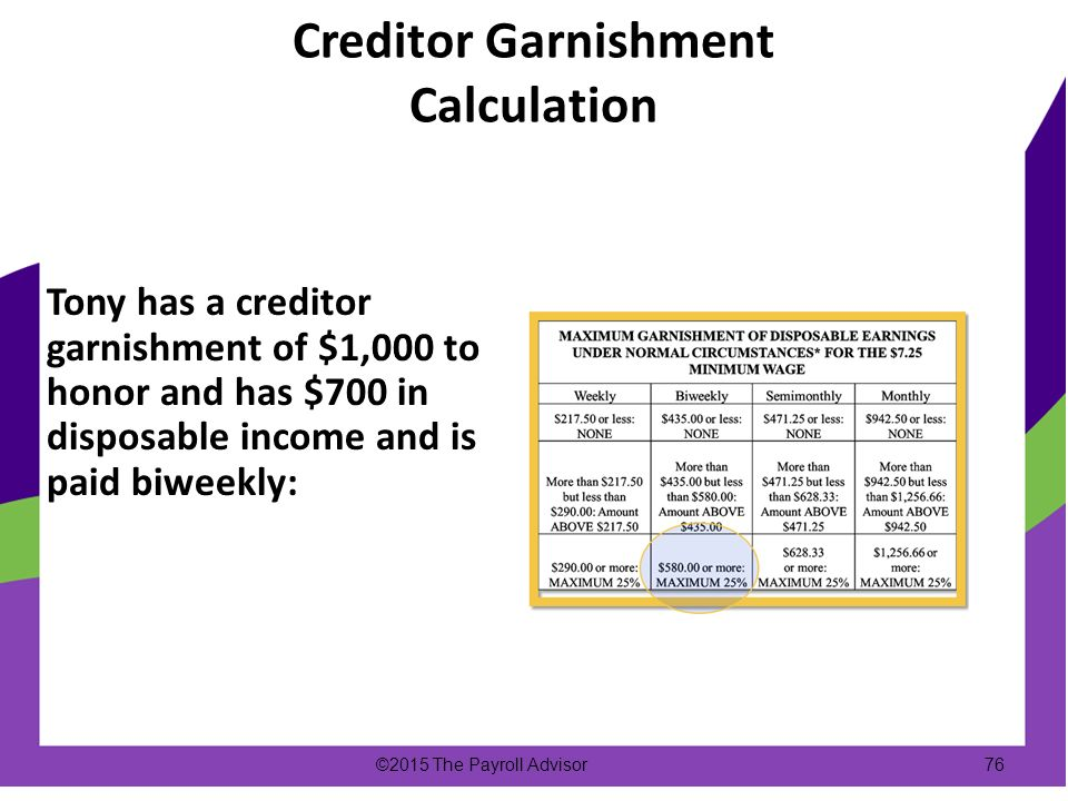 Printables Garnishment Worksheet garnishment calculation worksheet davezan printables wage safarmediapps worksheets