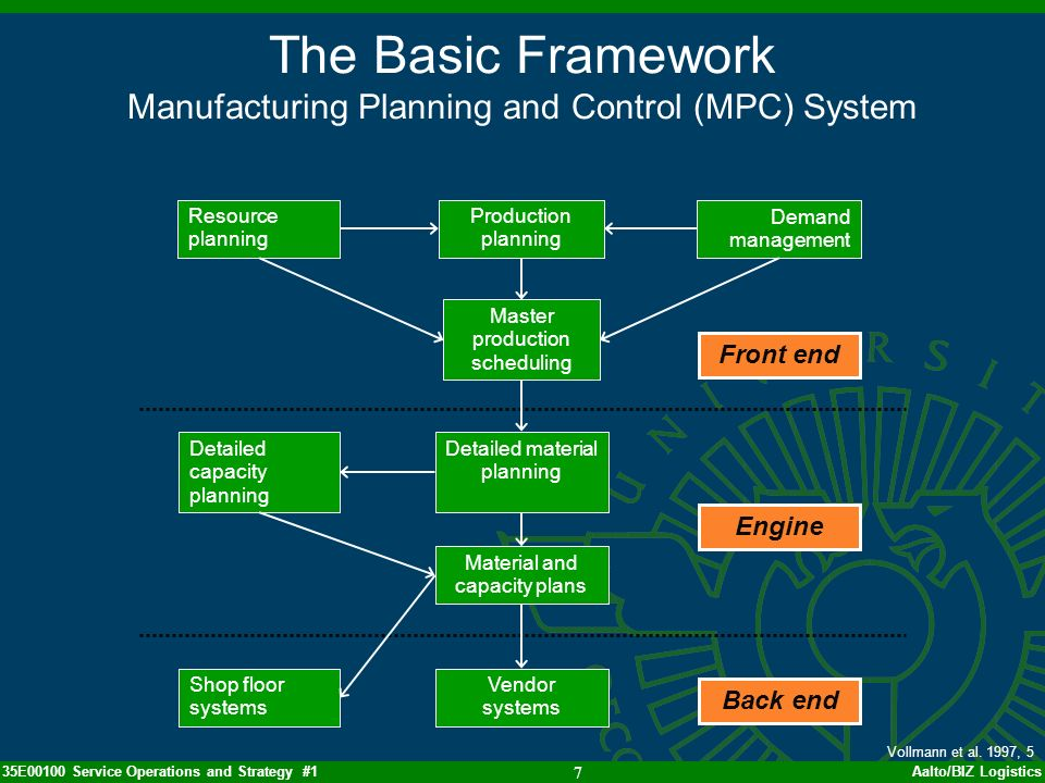 Competing through Manufacturing - ppt download