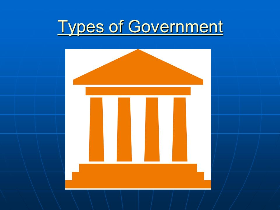 Types of Government Types of Government