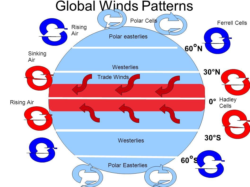 worksheet Global Wind Patterns Worksheet brittney brandt cec wd 2 010611 table of contents continents 9 global winds patterns 60 n trade westerlies polar easterlies wes