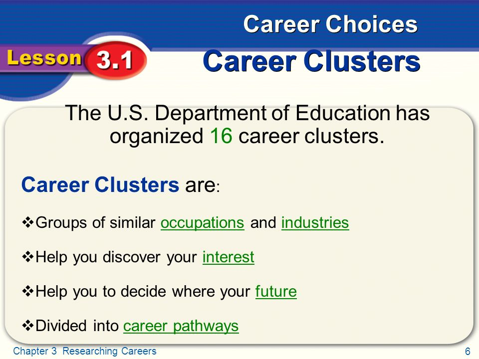 1 Chapter 3 Researching Careers Career Choices Key Terms Career – 16 Career Clusters Worksheets