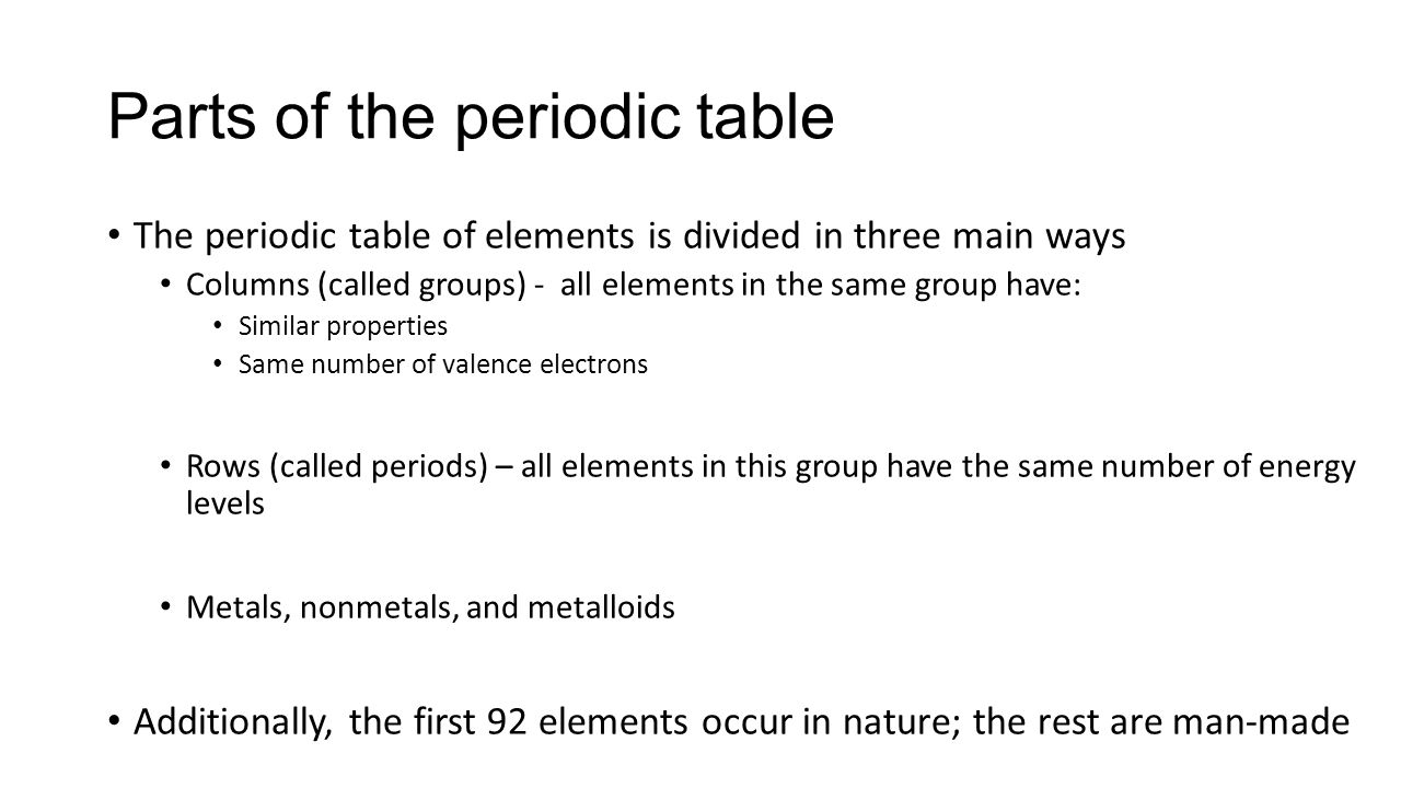 Parts of a periodic table resumessmberpro parts gamestrikefo Gallery