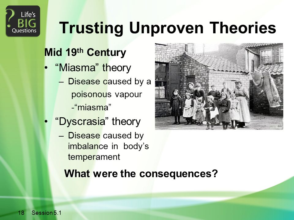 How to share an unproven theory?