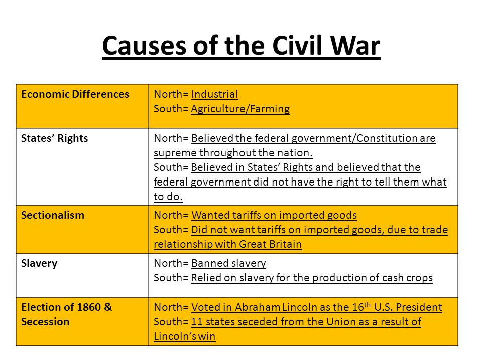 an introduction to the causes of the american civil war in the united states The civil war learning guide the civil war analysis by in the history of the united states the american the civil war and all of its causes and.