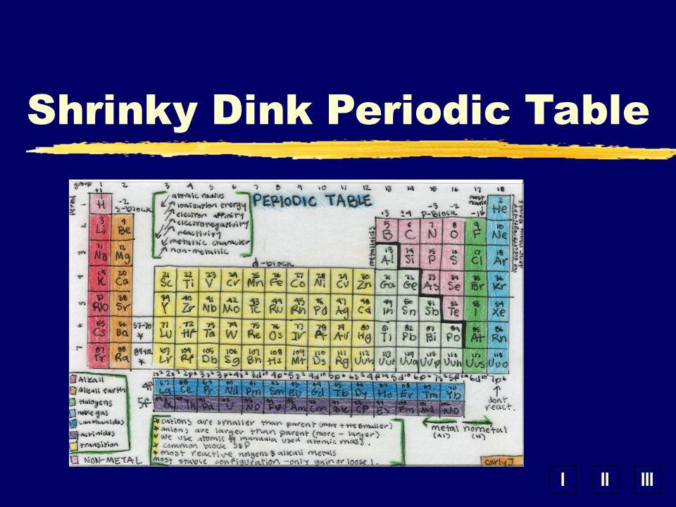 1 iiiiii shrinky dink periodic table - Periodic Table Unit Test