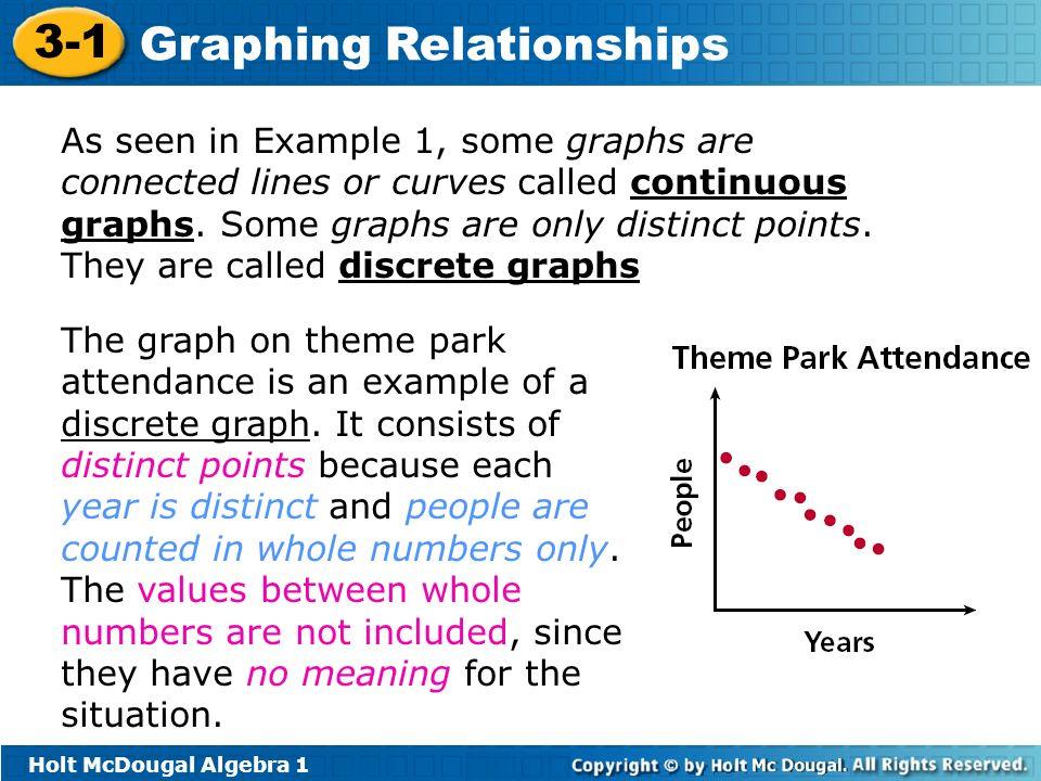 Holt algebra 1 worksheets pdf