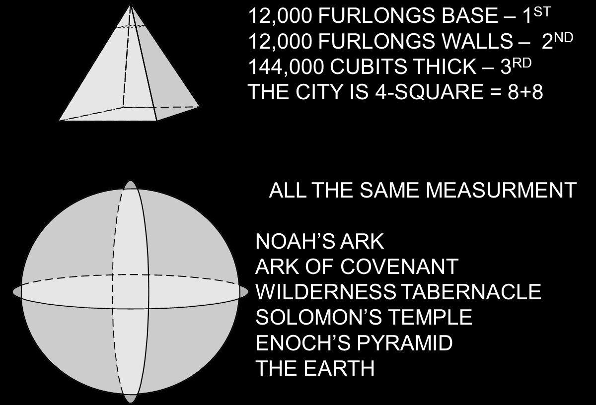 Resultado de imagen para ARK NOAH PYRAMID