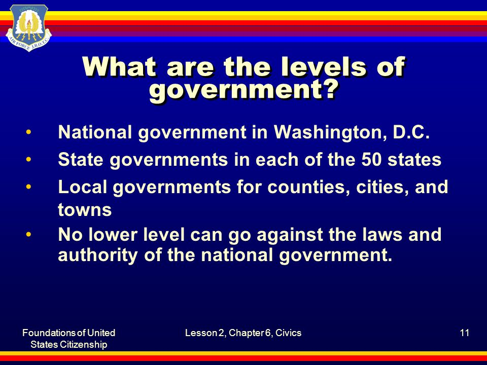 Foundations of United States Citizenship Lesson 2, Chapter 6, Civics11 What are the levels of government? National government in Washington, D.C. Stat