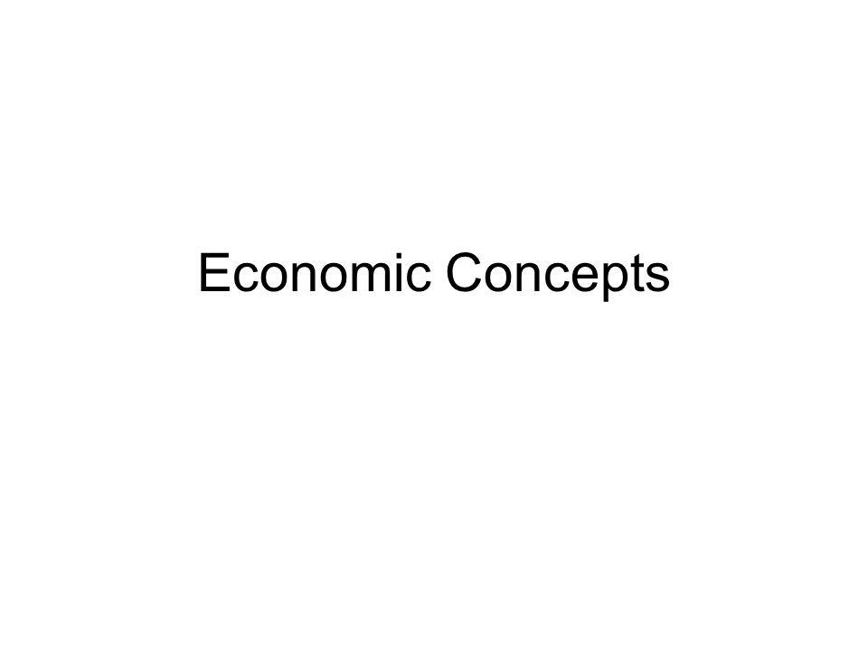 Economic Concepts