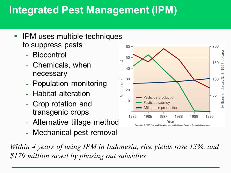 Integrated Pest Management (IPM)  IPM uses multiple techniques to suppress pests - Biocontrol - Chemicals, when necessary - Population monitoring - Habitat alteration - Crop rotation and transgenic crops - Alternative tillage methods - Mechanical pest removal Within 4 years of using IPM in Indonesia, rice yields rose 13%, and $179 million saved by phasing out subsidies
