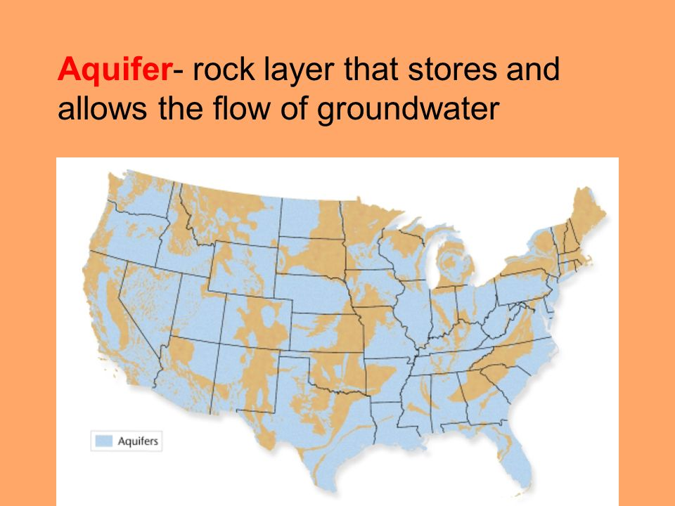 Aquifer- rock layer that stores and allows the flow of groundwater
