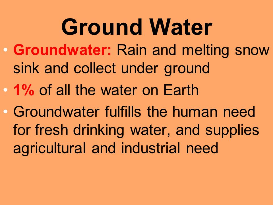 Ground Water Groundwater: Rain and melting snow sink and collect under ground 1% of all the water on Earth Groundwater fulfills the human need for fresh drinking water, and supplies agricultural and industrial need