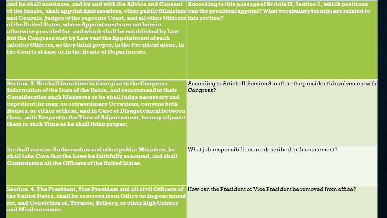 LESSON 16 ARTICLES I, II, III OF THE U.S. CONSTITUTION SS.7.C.3.3 ...
