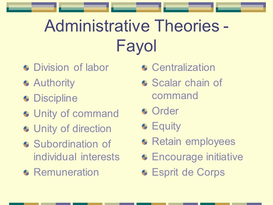 Administrative Theories - Fayol Division of labor Authority Discipline Unity of command Unity of direction Subordination of individual interests Remuneration Centralization Scalar chain of command Order Equity Retain employees Encourage initiative Esprit de Corps