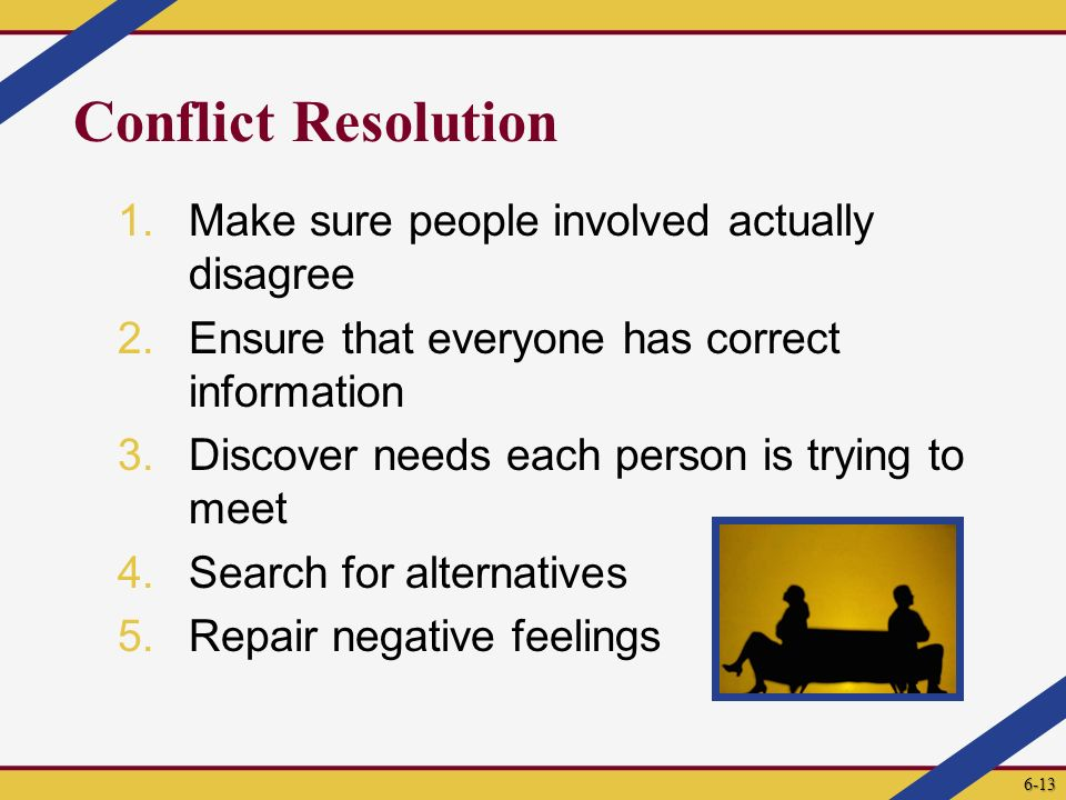 Conflict Resolution 1.Make sure people involved actually disagree 2.Ensure that everyone has correct information 3.Discover needs each person is trying to meet 4.Search for alternatives 5.Repair negative feelings 6-13