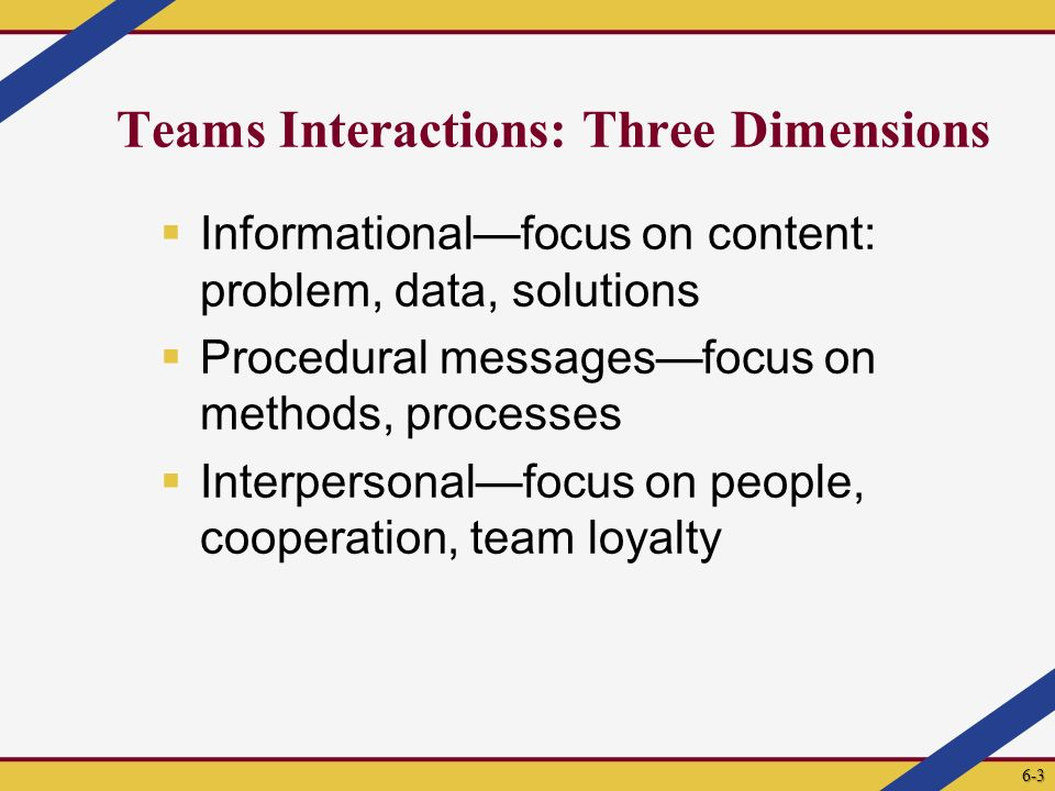 Teams Interactions: Three Dimensions  Informational—focus on content: problem, data, solutions  Procedural messages—focus on methods, processes  Interpersonal—focus on people, cooperation, team loyalty 6-3