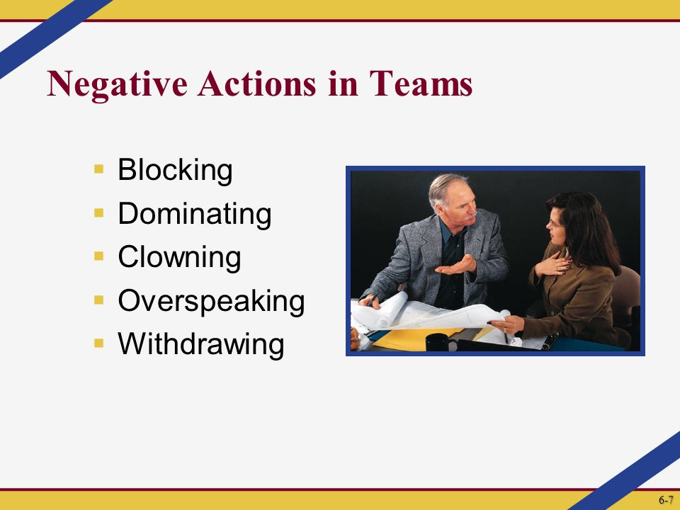 Negative Actions in Teams  Blocking  Dominating  Clowning  Overspeaking  Withdrawing 6-7