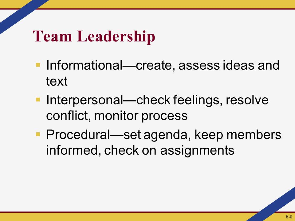 Team Leadership  Informational—create, assess ideas and text  Interpersonal—check feelings, resolve conflict, monitor process  Procedural—set agenda, keep members informed, check on assignments 6-8