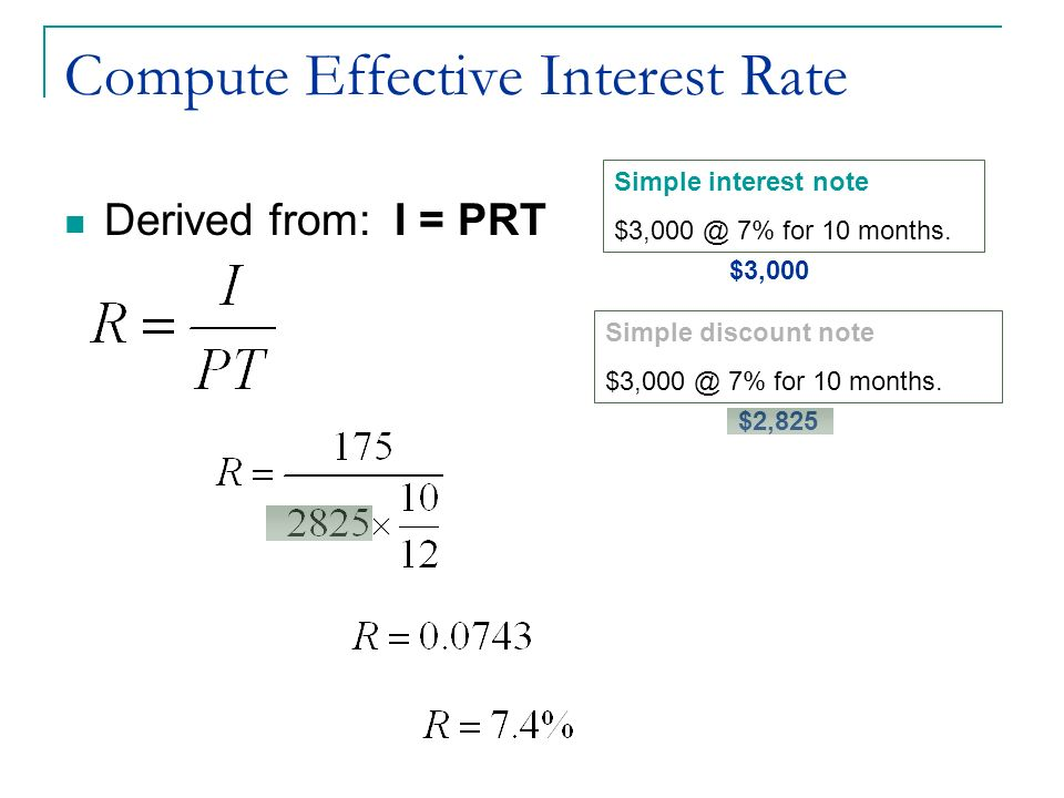 Ch 9 Simple Interest Simple Discount Notes Notes Notes are short – I Prt Worksheet